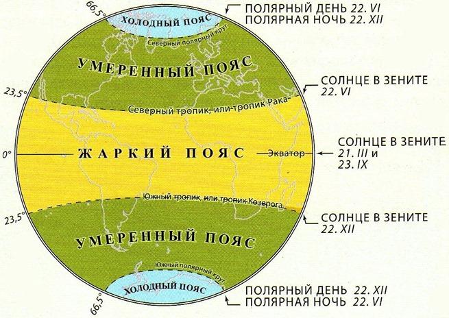 teplovye_pojasa_zemli_thumb[4]