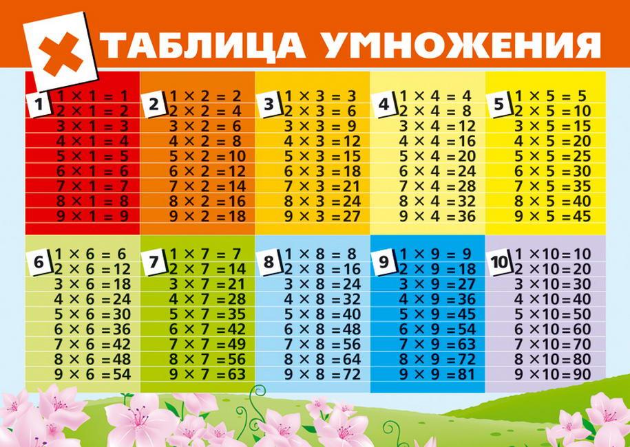 Страница 16 Задание игра – Математика 2 класс (Моро