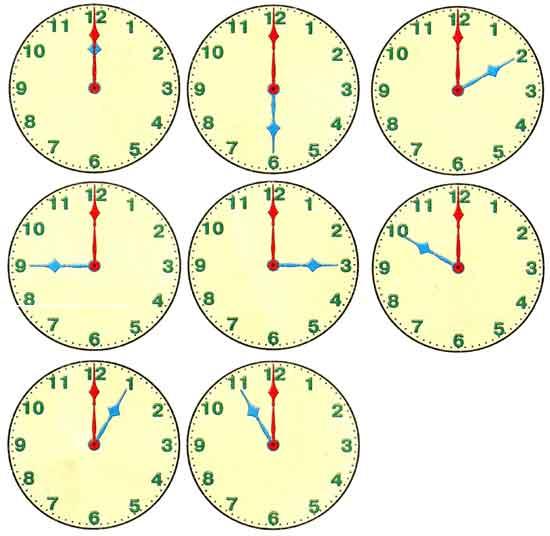 классный час полезные и вредные привычки