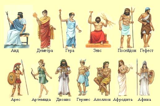 Гороскоп на совместимость знаков зодиака гороскопы