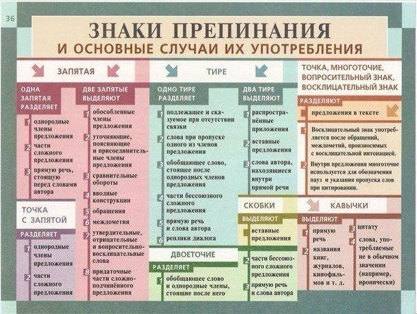 О знаках препинания... русский