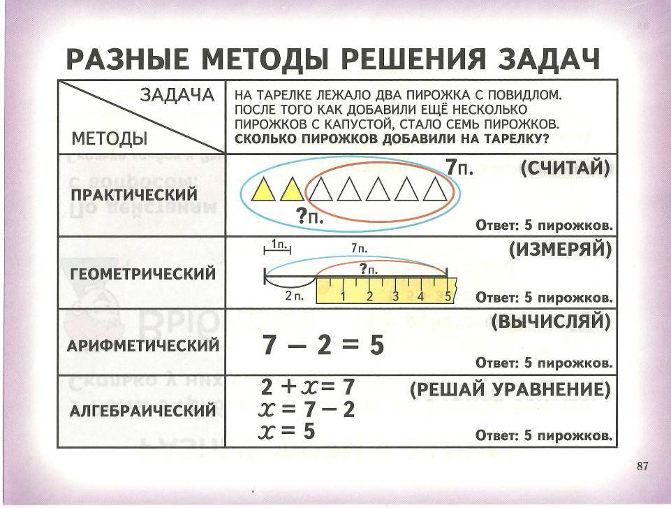 Решебник по Математике 8 Кл