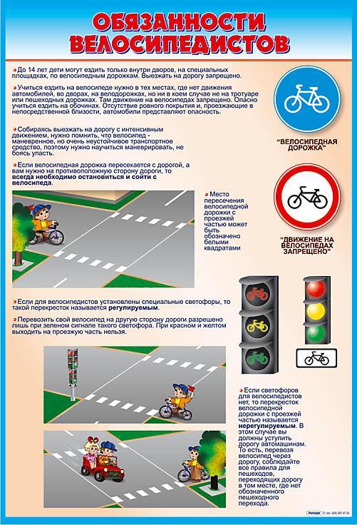 пдд для велосипедистов с картинками