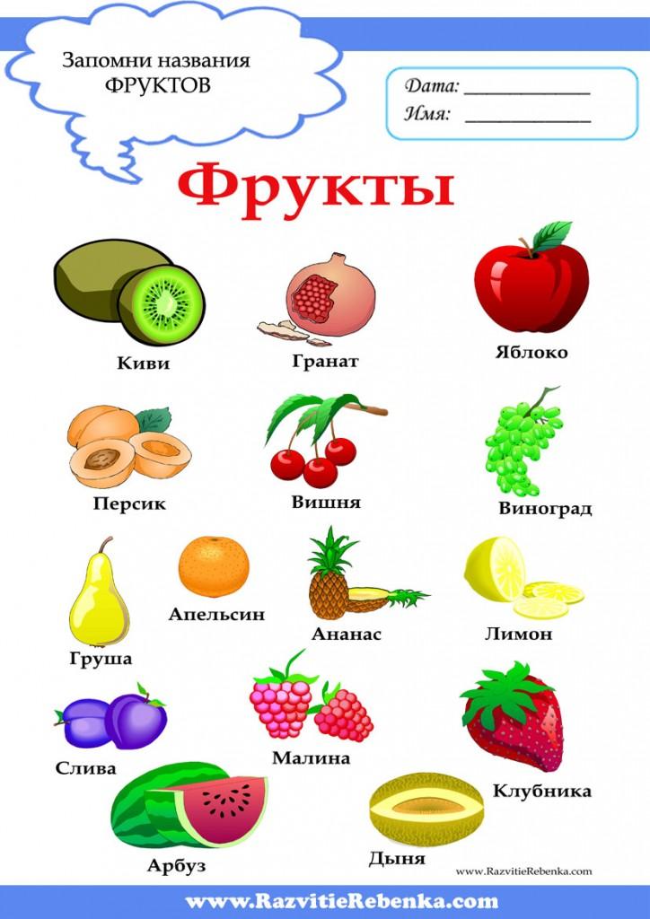 какие бывают фрукты с мягким знаком