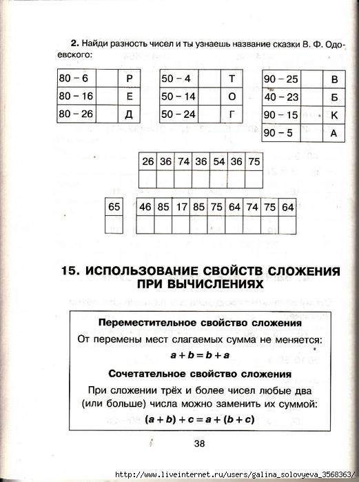 Приказ о Пересмотре инструкций