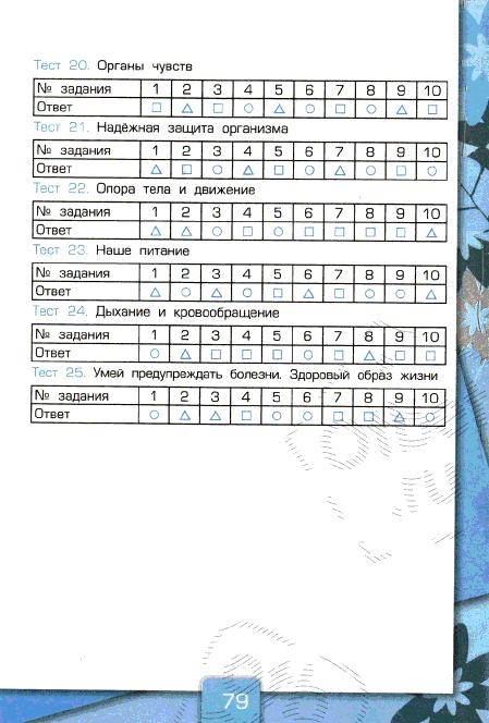 Тесты по окружающему миру 4 класс плешаков фгос с ответами скачать - a4