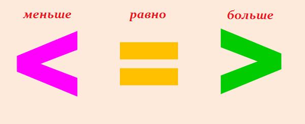 что обозначают цвета на флаге рф