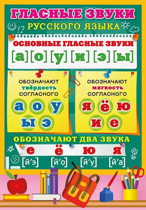 гласные звуки в русском языке схемы