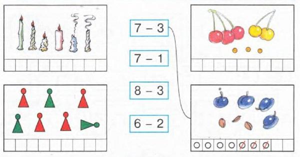 видео урок математике